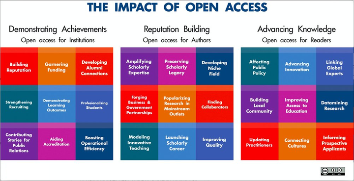 Open-access-impact.png