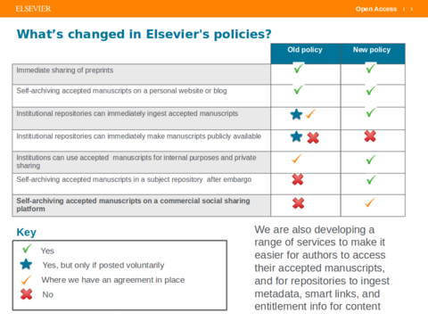 Elsevier-sharing-policy.png
