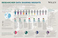 Researcher-Data-Insights-Infographic-FINAL.jpg